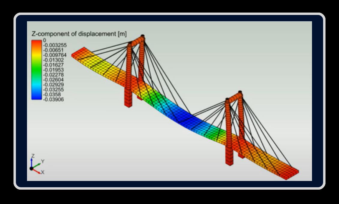 CivilFEM bridge