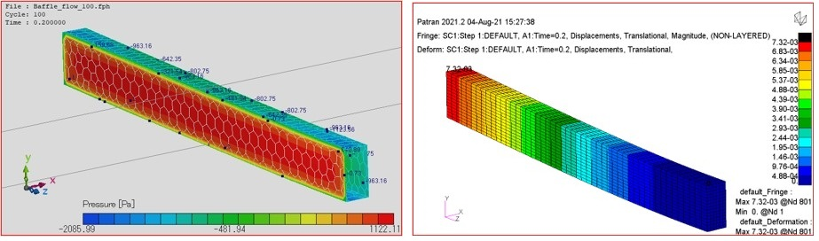 msc software coupling image for webinar
